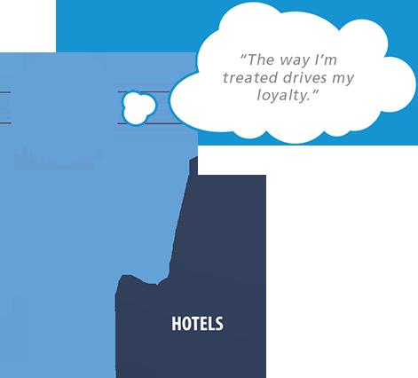 pop-hotel